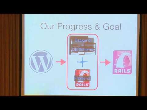 RubyConf Taiwan 2015 Day1 R0 04 Ronald Hsu Hothero:百大媒體網站從 WordPress 到 Rails 的大小事