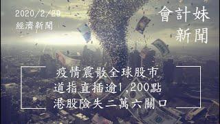 疫情震散全球股市      道指直插逾1,200點      港股險失二萬六關口 —— 會計妹新聞 Account Girl News,每星期為大家回顧一周經濟新聞 2020/2/29