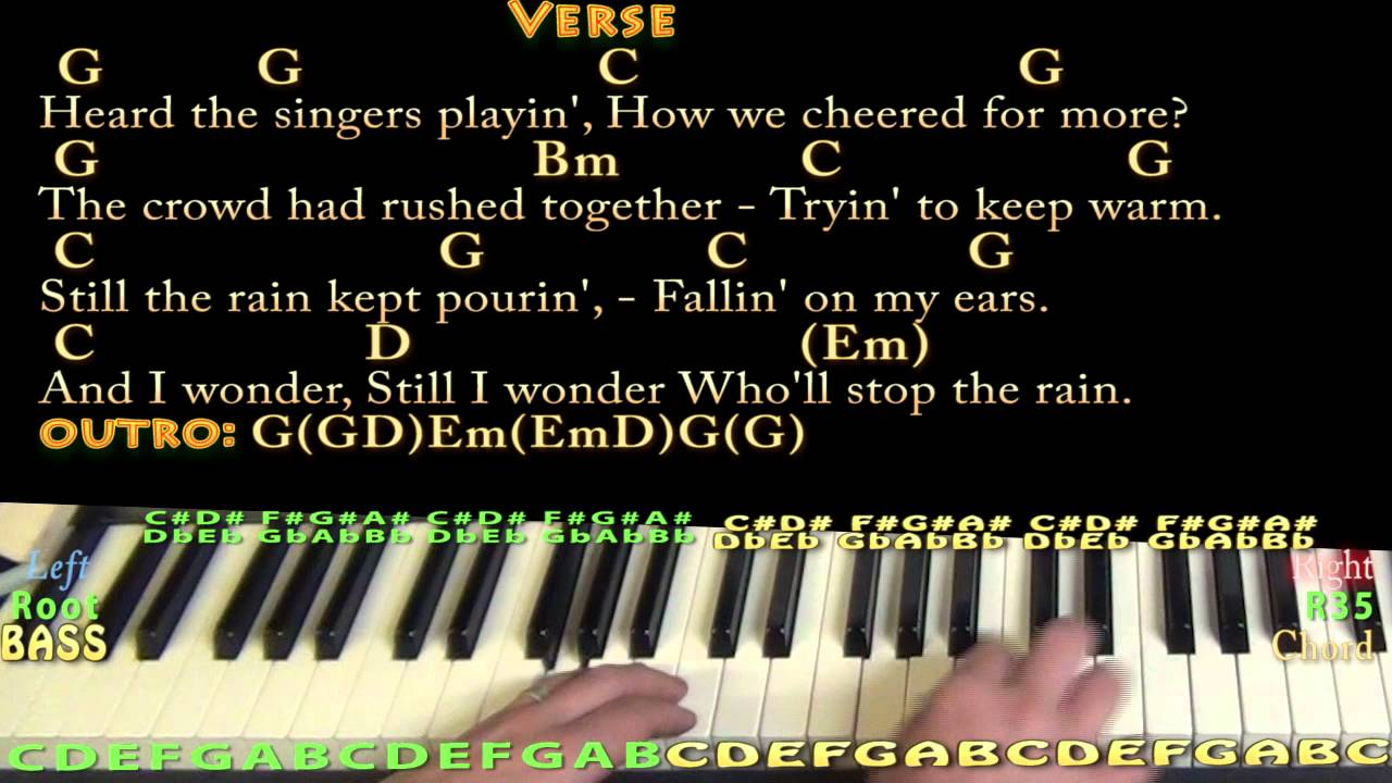 Wholl Stop The Rain Ccr Piano Cover Lesson With Chordslyrics