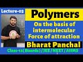 Polymer   Classification on the basis of intermolecular forces   Class-12th   Bharat Panchal Sir