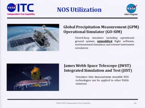 NASA Operational Simulator: Reusable Software Only Verificat