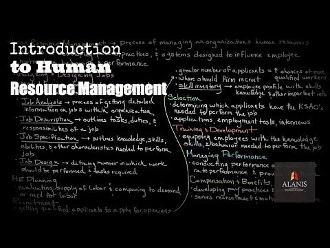 Episode 159: Introduction to Human Resource Management