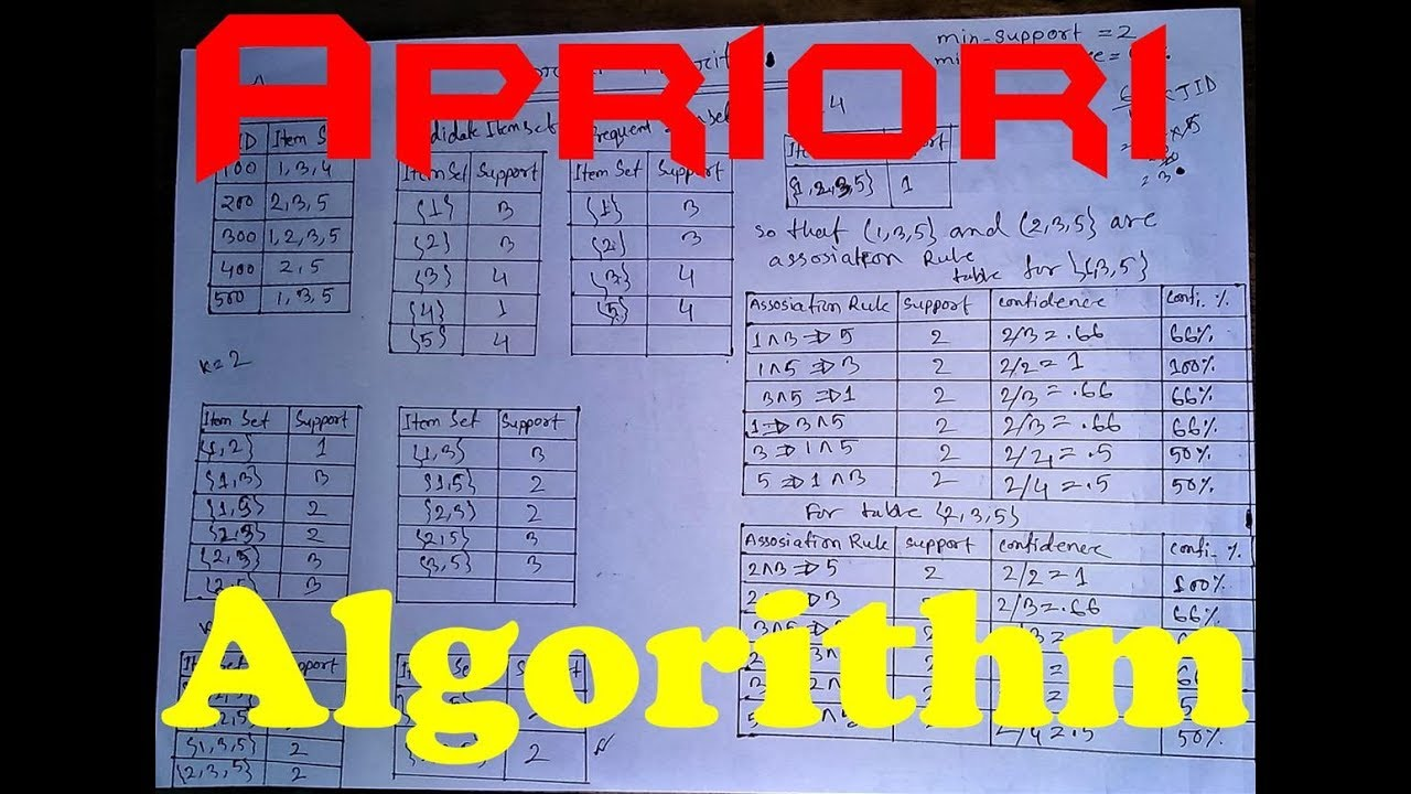 Apriori Algorithms and Their Importance in Data Mining