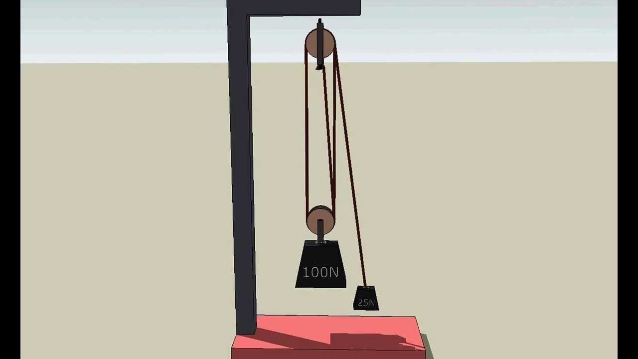 Medios auxiliares para la autoconstrucci n polea doble en for Polea para subir muebles