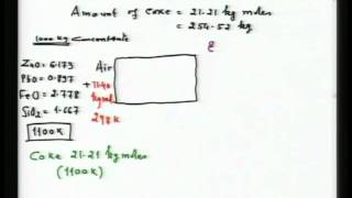 Mod-01 Lec-25 Imperial Smelting Process