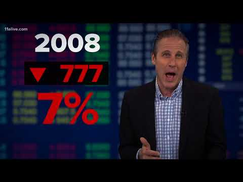 Explaining the stock market slump