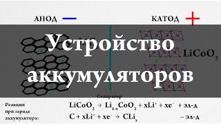 Устройство аккумуляторов. Химия –просто. Li-ion battery(, 2015-09-10T10:16:56.000Z)