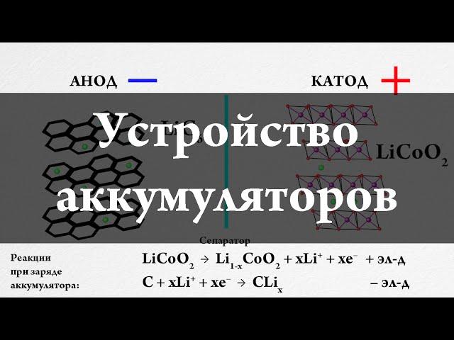 Устройство аккумуляторов. Химия –просто. Li-ion battery
