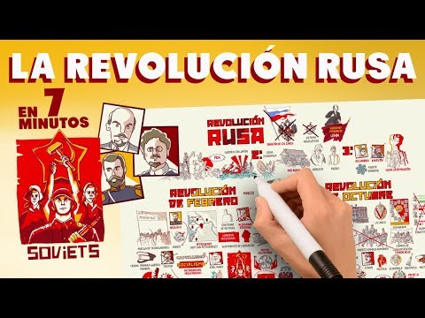 Russian Revolution in 7 minutes