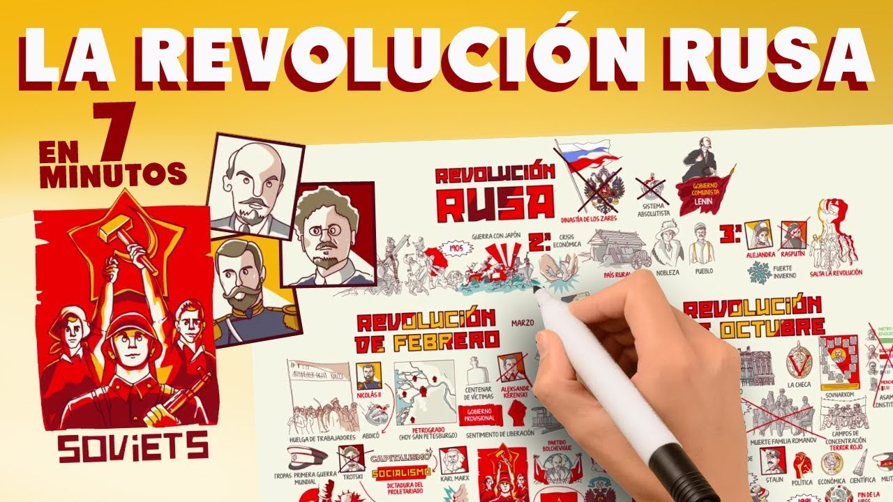 La revoluci n rusa en 7 minutos youtube for Rev diez minutos