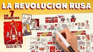 La Revolución Rusa en 7 minutos thumbnail