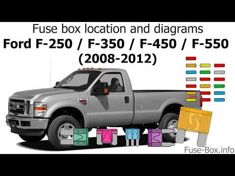 fuse box location and diagrams: ford f-series super duty (2008-2012) -  youtube