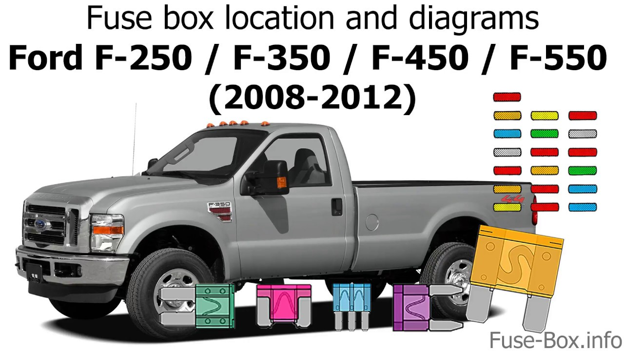 Fuse box location and diagrams: Ford F-Series Super Duty (2008-2012) -  YouTube | 2015 Ford F 250 Super Duty Fuse Panel Diagram |  | YouTube