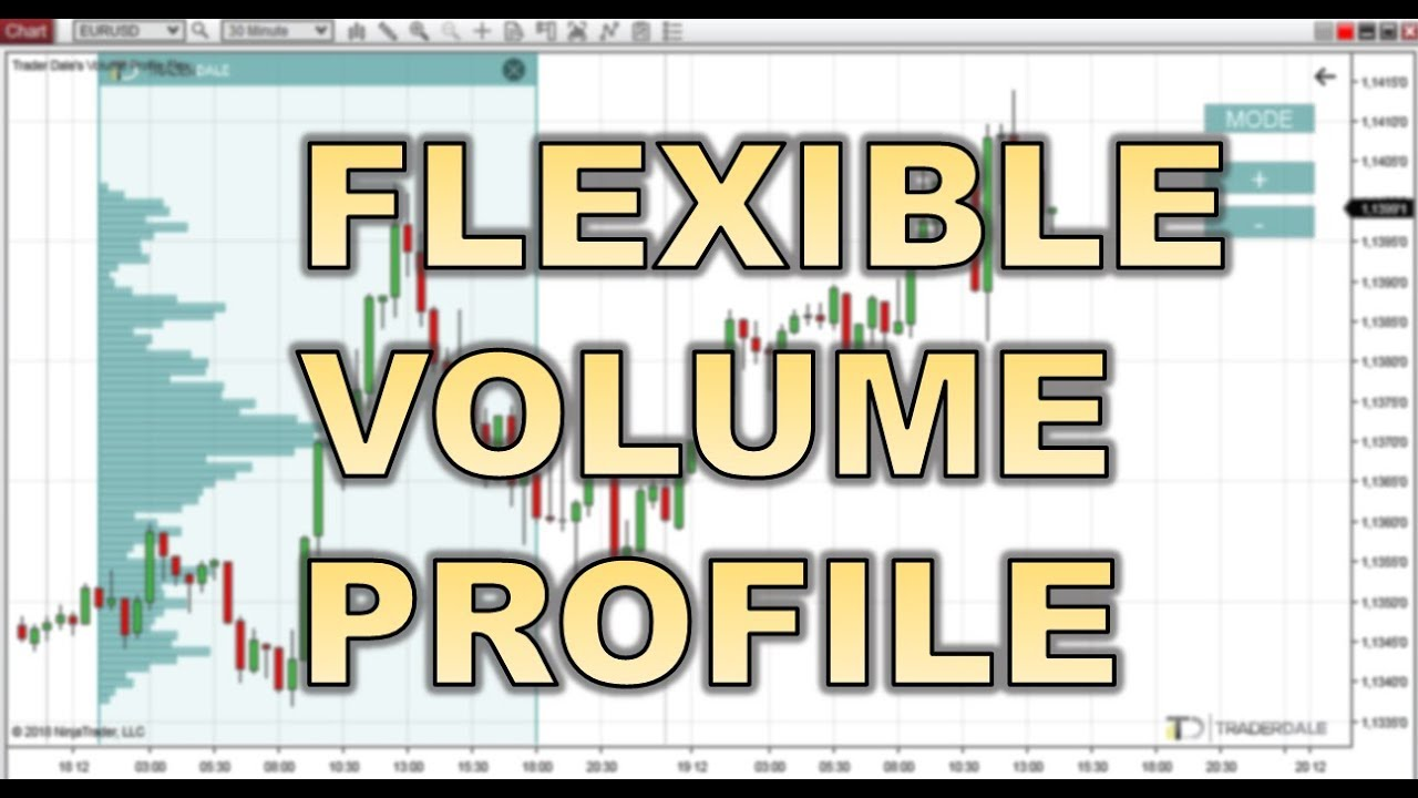 Q/A: Volume Profile Pack For NinjaTrader 8 - Trader Dale's Advanced