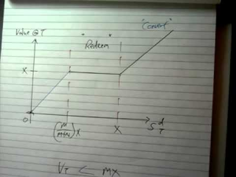 Applied Corporate Finance. Hybrid securities & convertible notes