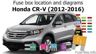 fuse box location and diagrams: honda cr-v (2012-2016) - youtube  youtube