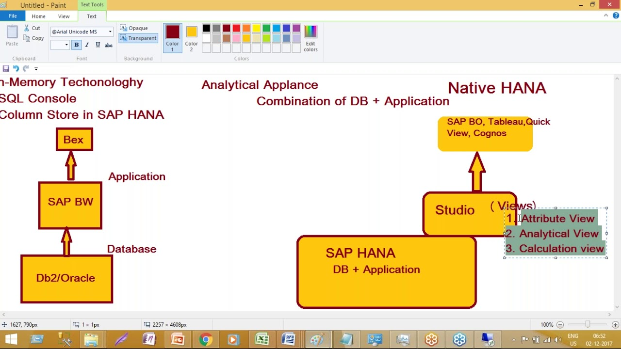 SAP PS Training Tutorial - Learn SAP Project System Module