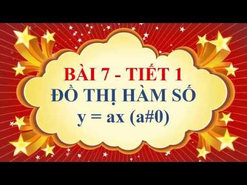 Toán học lớp 7 - Đồ thị của hàm số y = ax ( a#0) - Tiết 1