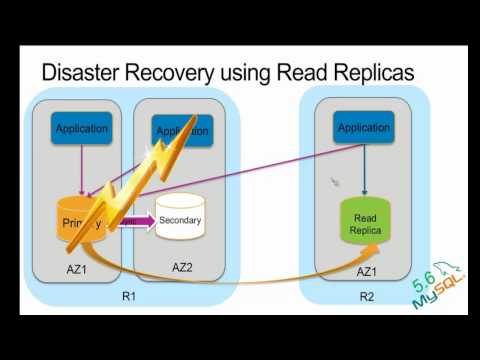 Amazon RDS for MySQL: Best Practices and Migration