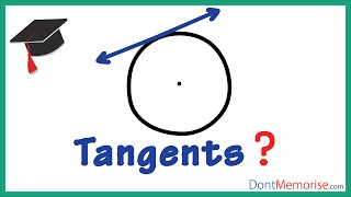 Video Tangents to a Circle ( GMAT / GRE / CAT / Bank PO / SSC CGL) download MP3, 3GP, MP4, WEBM, AVI, FLV Januari 2018