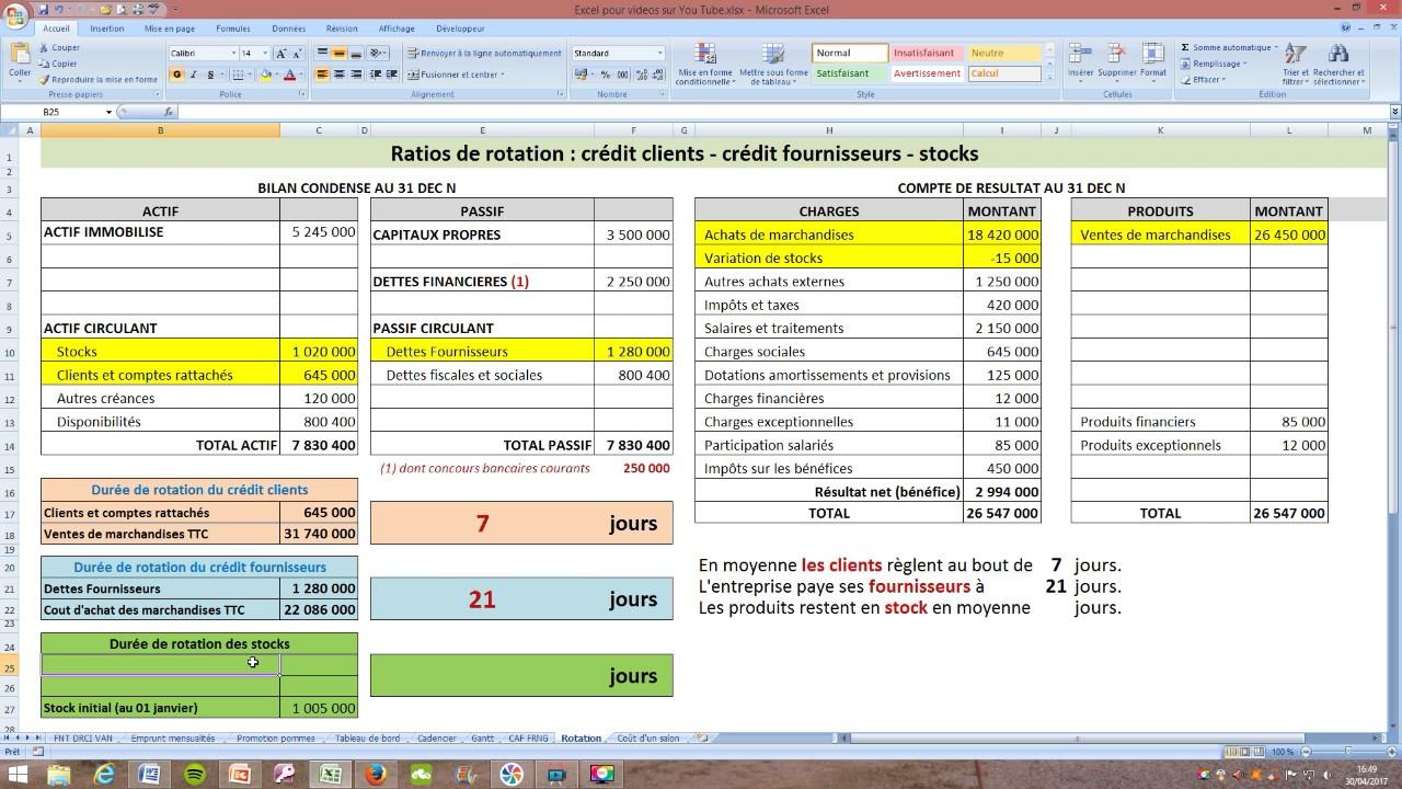 Ratios de rotation (clients, fournisseurs, stocks) - Exercice commenté - YouTube