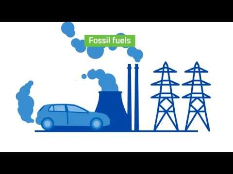 Climate change explained in under 2 minutes