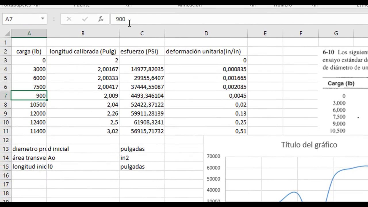Materiales De Ingeniería Curva Esfuerzo Deformación En Excel