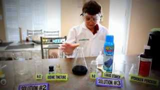 Best of Doctor Mad Science Experiments