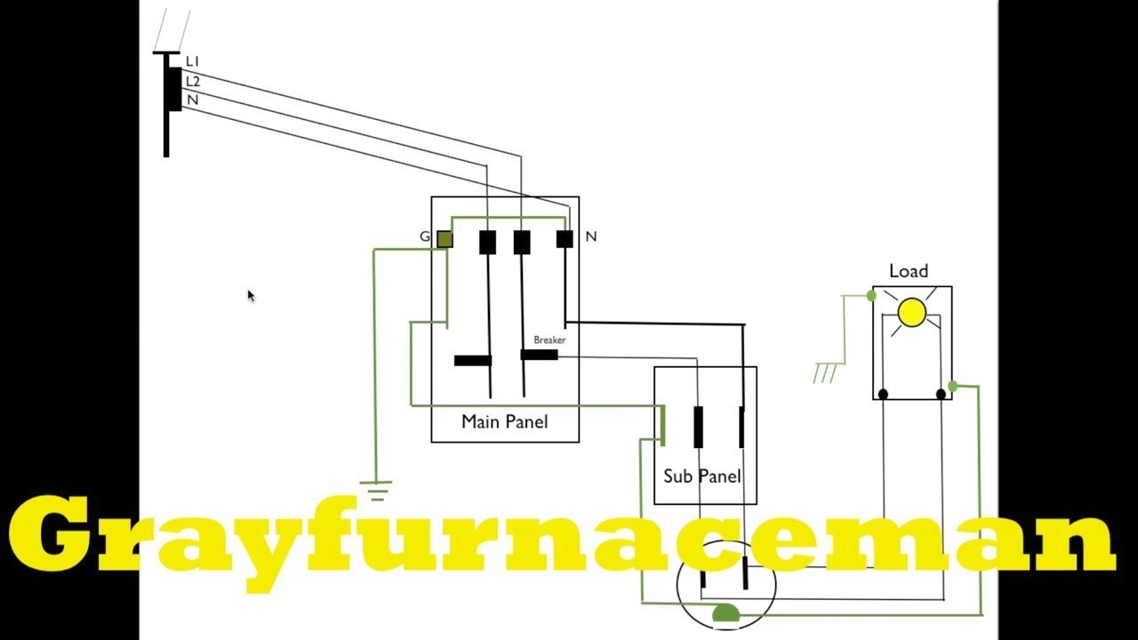 110v Breaker Box Wiring Diagram The Difference Between Neutral And Ground On The Electric