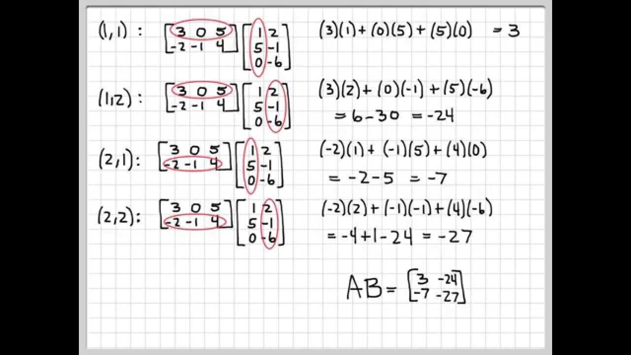 linear algebra sample problems pdf