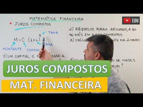 Juros Compostos - Matemática Financeira 3