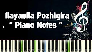 Ilayanila (payanangal mudivadhillai) Ilayaraja Piano Notes, Midi & Karaoke