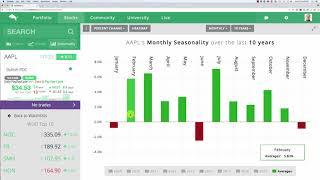 AAPL Analysis for Earnings!