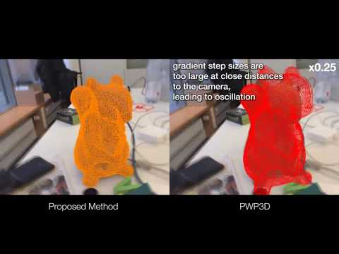 Real-Time Monocular Segmentation and Pose Tracking of Multiple Objects (ECCV
