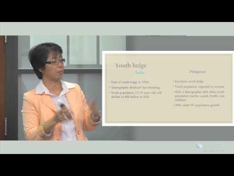 Youth Bulge in Asia: Population, Gender & Migration.  Glenda Tiba Bonifacio