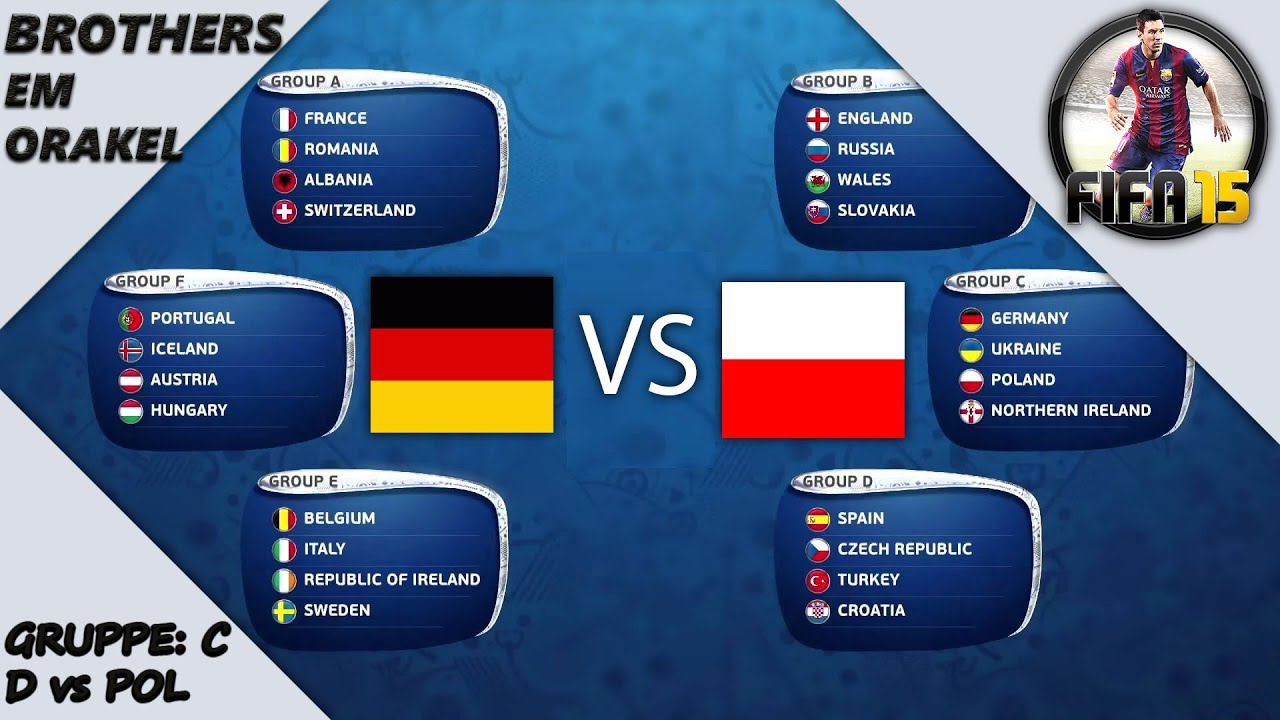 Euro Gruppe C
