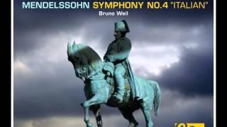"Beethoven Symphony no. 3, op. 55 ""Eroica"" IV. Finale: Allegro molto"