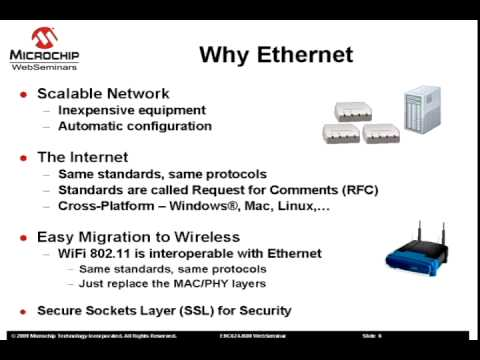 ENC624J600 - 10/100 Base-TX Stand Alone Ethernet Controller Overview (1 of  2)