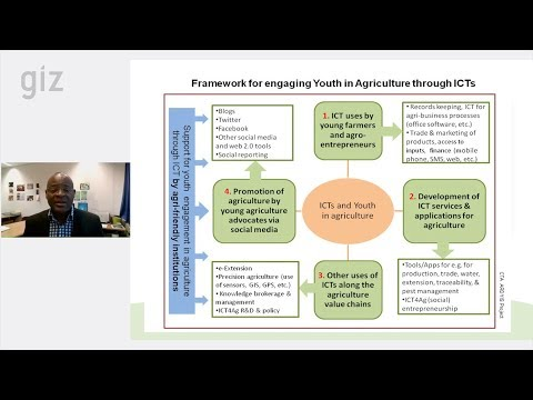 Leveraging ICT to Attract Unemployed Youths to Agribusinesse