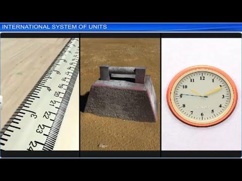 CBSE Class 11 Physics, Units and Measurement – 1, International System of Units