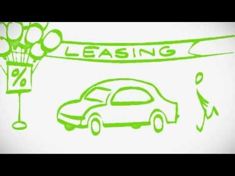 comparis.ch : Comment payer ma nouvelle voiture?