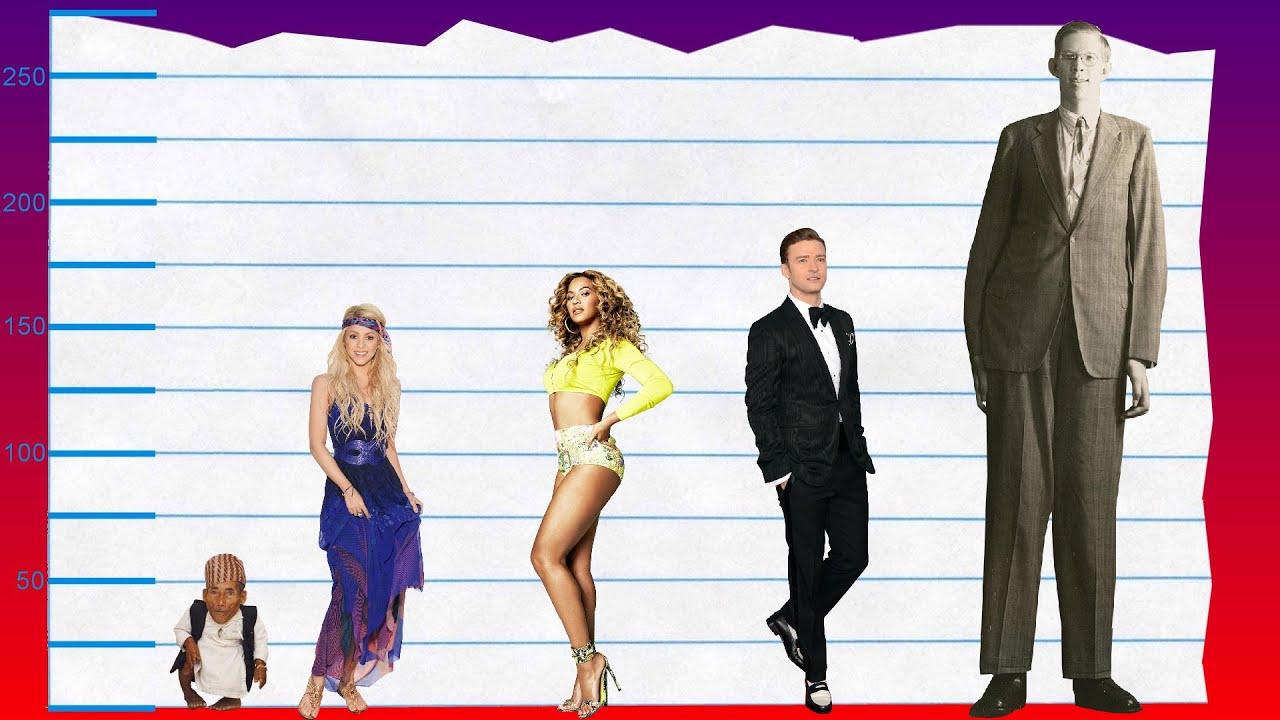 Combien mesure Shakira ? - Comparé Aux Autres Célébrités ...