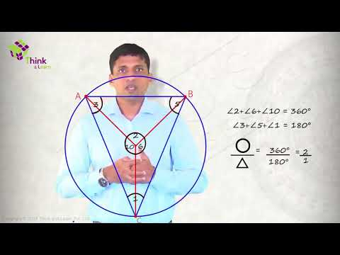 Class 11 - 12 Maths | JEE Concepts - Preparation |  Circles and Quadrilaterals