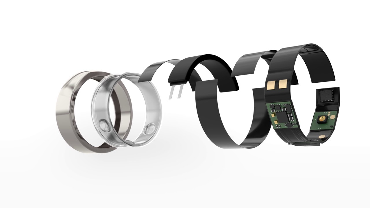 Learn How Oura Ring Works | The Most Advanced Smart Ring