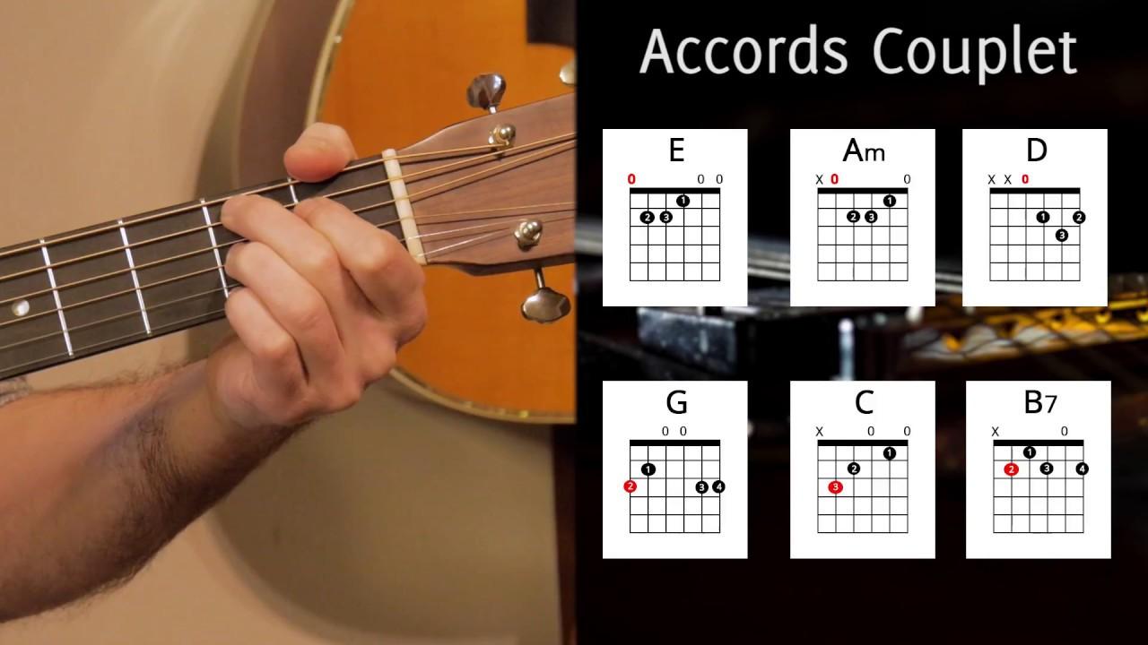 Cours Guitare Pop Rock Unintended Muse Tuto Pour Apprendre à Jouer En Arpèges Youtube