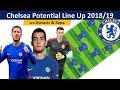 CHELSEA Potential Lineup 2018/19 with Kepa & Kovacic|CHELSEA Squad 2018/19