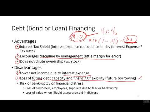 FINANCECORE Topic 4 Capital Structure and Long Term Financing