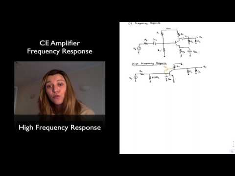 CE Amplifier High Frequency Response