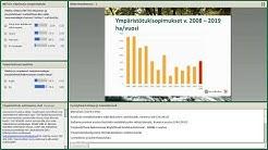 Ympäristötukihakemuksen valmistelu 5.5.2020