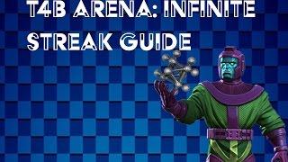 t4b arena infinite streak guide